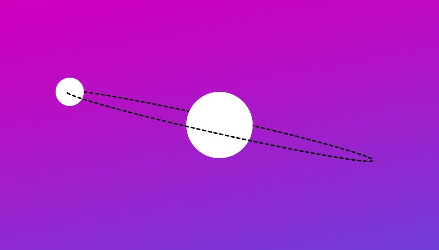 HOw to rotate an object in orbit - visualisation