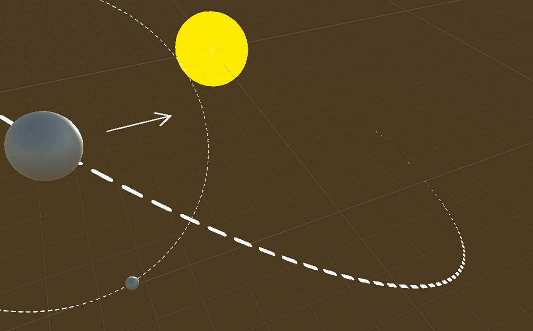 Rotate around a tilted orbit in Unity