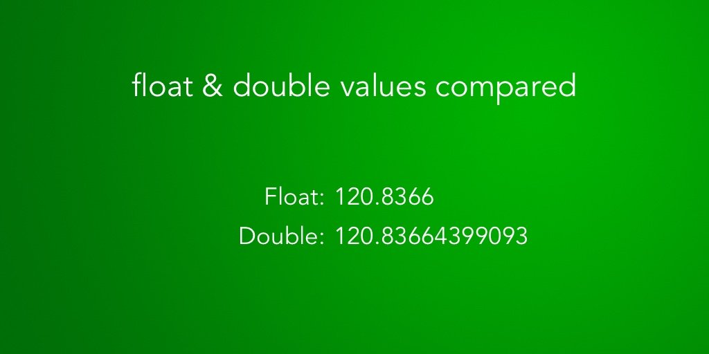 Unity double variable compared to float